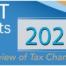 The Business Guru 2021 Zambia budget