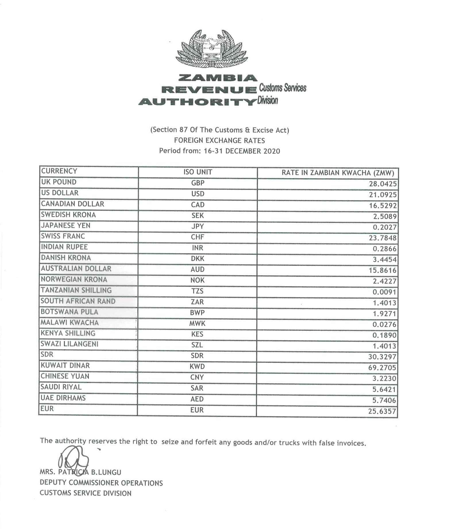 ZRA Exchange Rates 16th - 31st Dec 2020